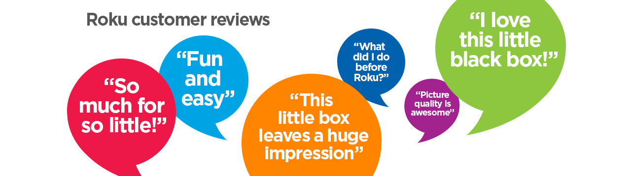 Read the Roku Reviews